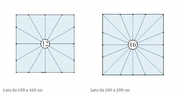 Progettare una scala a chiocciola - Scale a chiocciola a pianta quadrata ...