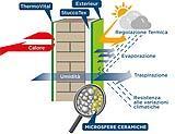 Isolanti termiciThermoVital - disegno muro- Tecnova Group