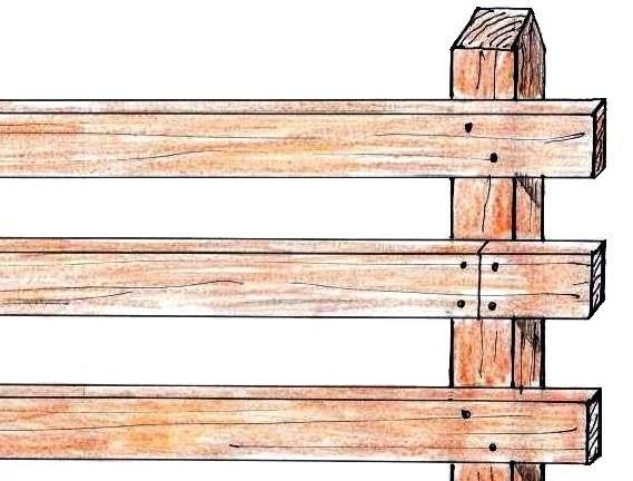 Staccionata in legno: composizione di paletti e correnti