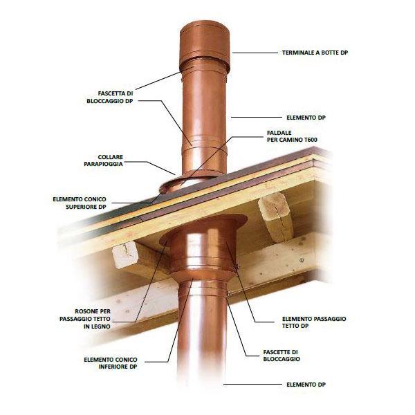 Tetto isolato in legno e canne fumarie, by Spazio Legno Lamellare