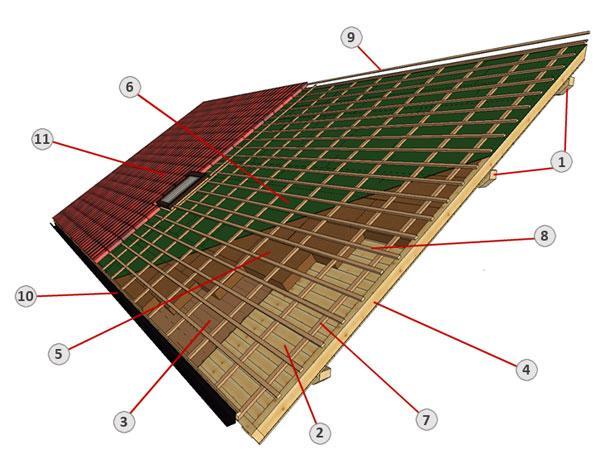 Isolamento tetto in legno, by Spazio Legno Lamellare