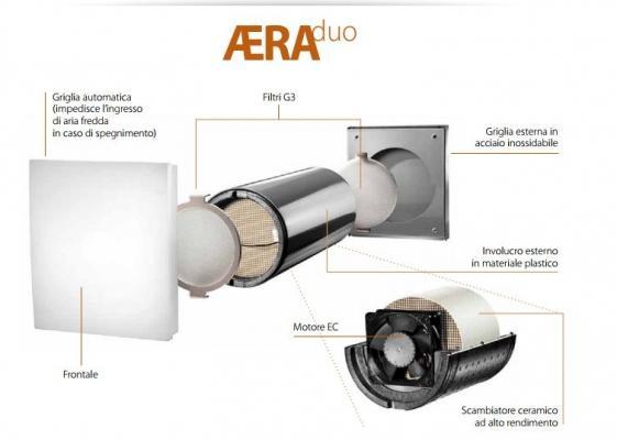 Ventilazione meccanica controllata: AERA DUO di BRACCIONI SRL