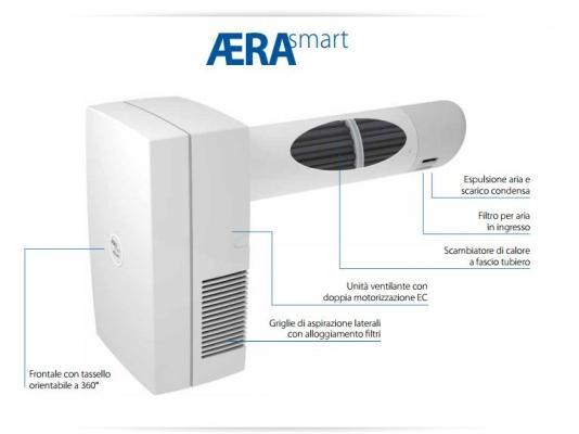 AERA SMART di BRACCIONI, ventilazione meccanica controllata