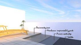 Impermeabilizzare terrazzi e balconi di qualsiasi dimensione senza guaina