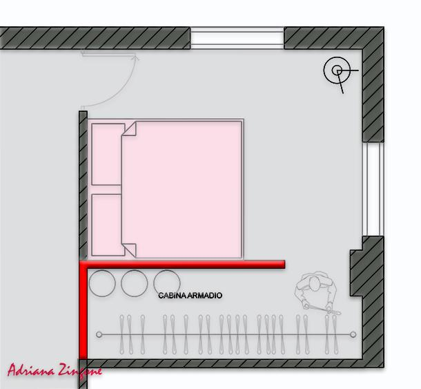 Cabina armadio in spazi minimi