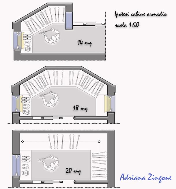 Cabina armadio in spazi minimi for Cabina armadio dimensioni minime