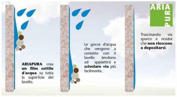 Lavello antibatterico sistema ARIAPURA di Plados-Telma