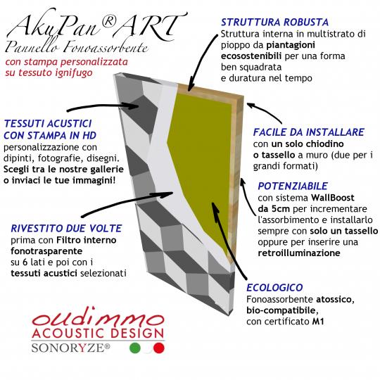 Stuttura quadri acustici di Oudimmo Acoustic Design