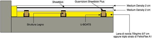 Pavimento galleggiante  di Mas Acoustics