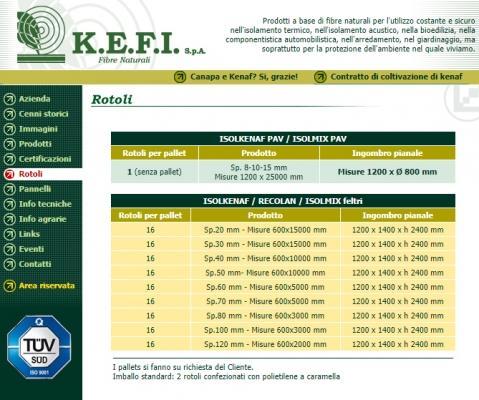 Kenaf: le dimensioni dei rotoli Kefi