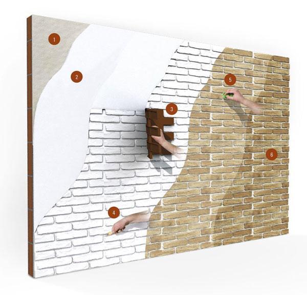 Realizzare un muro in finti mattoni - Colorare fughe piastrelle ...