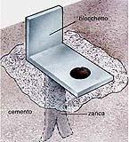 Cancello ferro: blocchetto di metallo annegato nel cemento