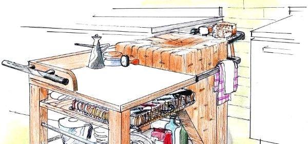 Carrello in cucina come piano di lavoro aggiuntivo