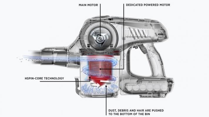 Tecnologia della scopa elettrica Rhapsody di Hoover