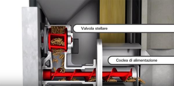 Caldaia Vitoligno 300-C di Viessmann: sistema di trasporto del pellet