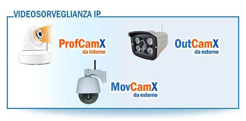 Sistema videosorveglianza - Casasicura.it
