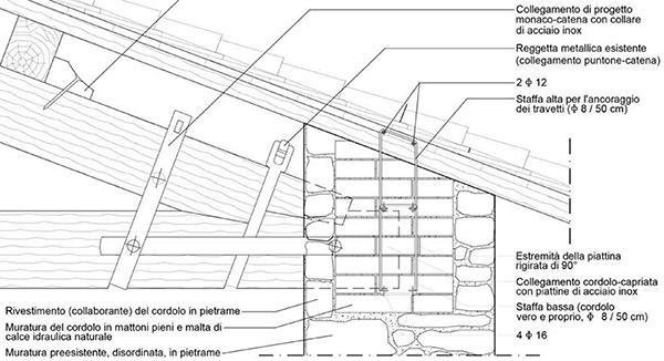 Cordolo in muratura armata e collegamenti con la copertura, progetto arch. Matteuzzi