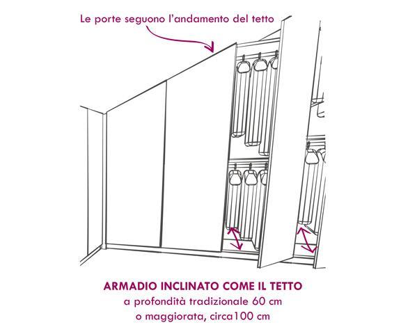 Gli armadi per mansarde di Massimo Griggio