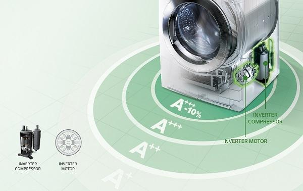 Tecnologia asciugatrice Eco Hybrid Lg