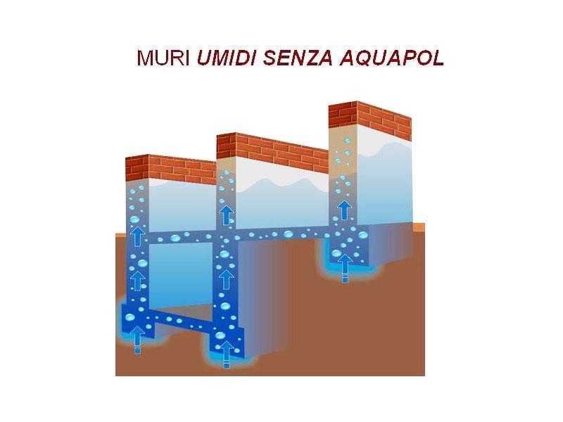 Prodotti per umidità di risalita, by Acquapol