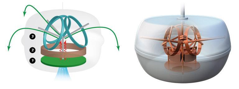 Umido di risalita soluzioni con Aquapol