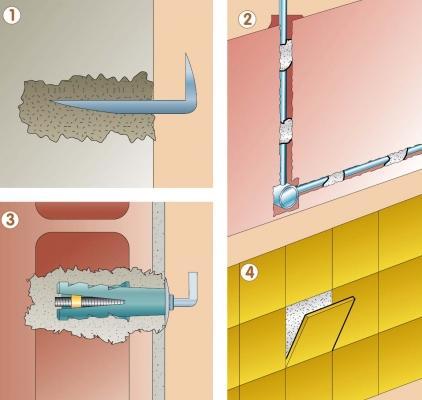 Diversi impieghi del cemento rapido