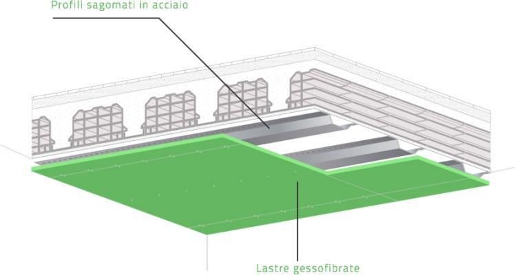 Sistema antisfondellamento dei solai PRETECTO® di SicurTecto