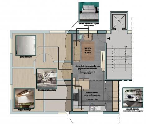 Proposte d'arredamento per il soggiorno