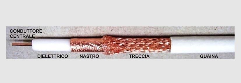 Cavo coassiale per antenna TV, di Messi & Paoloni