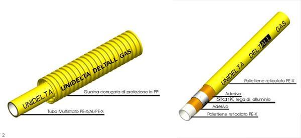 Tubi gas in materiale multistrato Deltall Gas di Unidelta