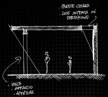 Progetto ristrutturazione attico con infissi per tetto piano VELUX