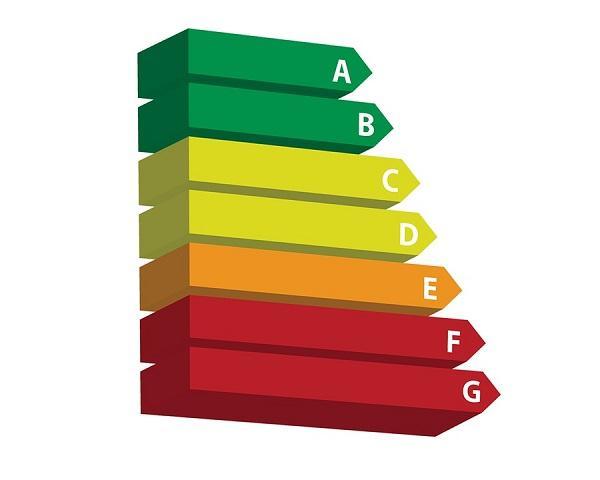 Bisogna considerare le classi energetiche degli elettrodomestici