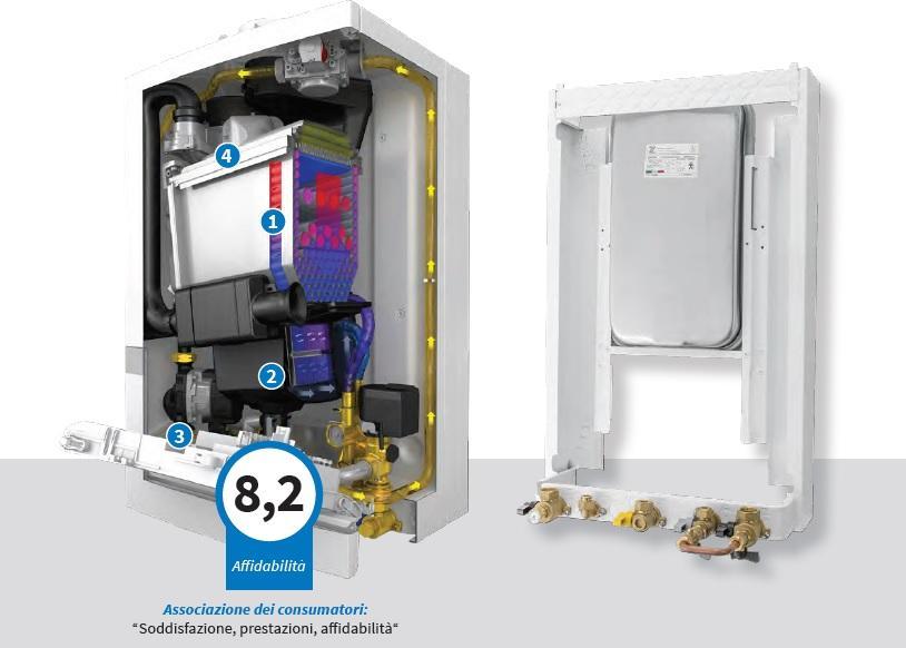 iZone - ATAG caldaia a condensazione