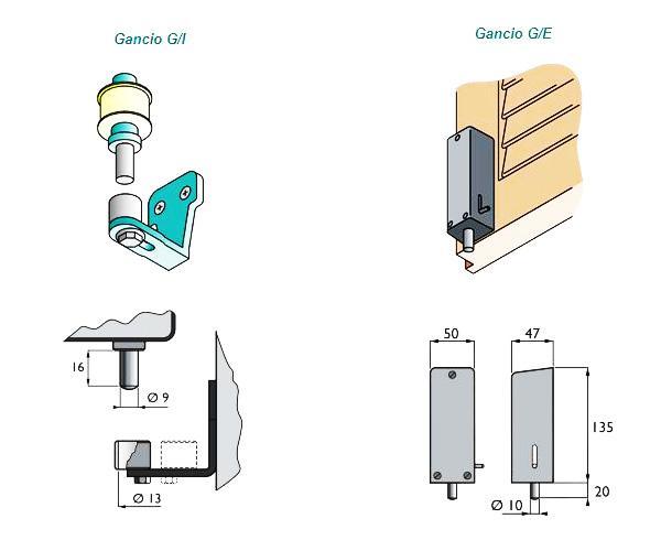 Chiusura persiane elettrica, by Elettromeccanica Ancellotti