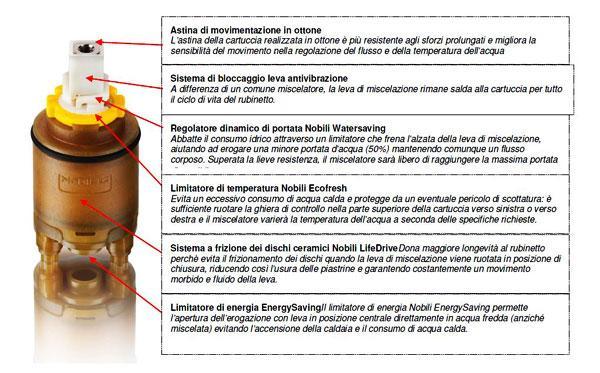 Rubinetteria da bagno, by NOBILI RUBINETTERIE