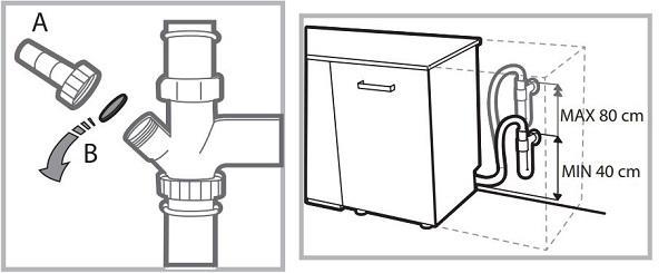 Da Hotpoint lo schema per lo scarico della lavastoviglie