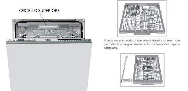Accessori interni per la lavastoviglie ad incasso Hotpoint