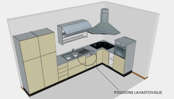 La posizione migliore per la lavastoviglie è accanto al lavello