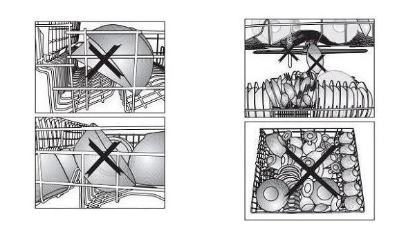 Errori da evitare nel caricare una lavastoviglie, schema da Beko