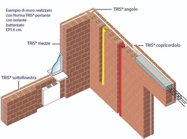 Sistema costruttivo TRIS - Toppetti