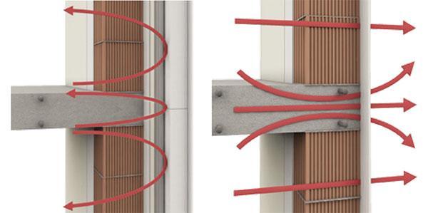 Ponti termici con e senza isolamento esterno a cappotto, by Mapei
