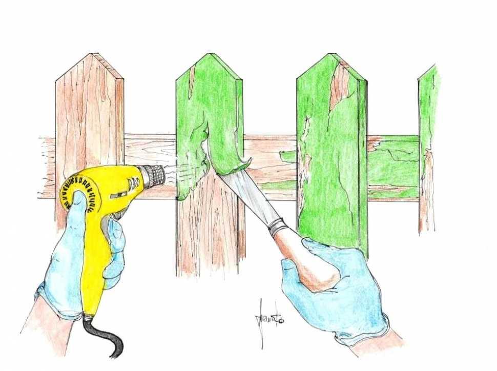 Sverniciatura recinzione fai da te