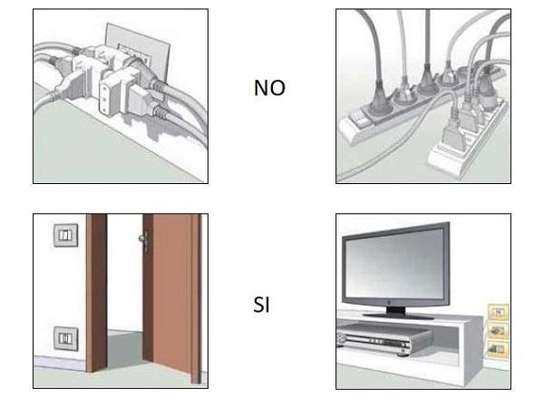 Pratiche obsolete da evitare il più possibile nell'impianto elettrico. Immagine ABB SPA