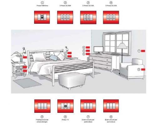 CEI 64-8, schema di progetto per impianto elettrico in camera da letto, livello 1.ABB SPA
