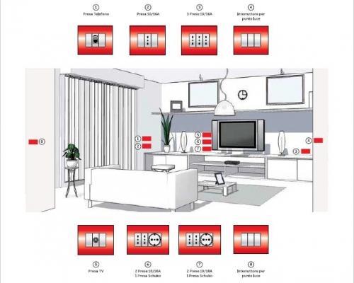 Secondo la CEI 64-8: schema per impianto elettrico nel living, livello 1.ABB SPA