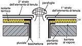 Impermeabilizzazione a regola d'arte di un bocchettone per pluviali, by Bituver