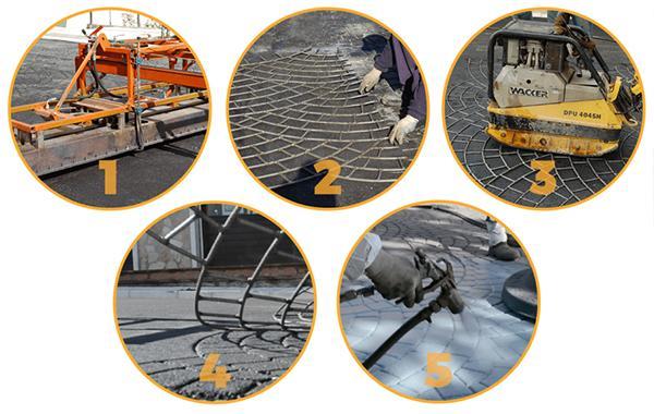 Lavorazione dell'asfalto stampato, by RAS