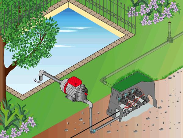Preparare l'orto: irrigazione interrata Claber