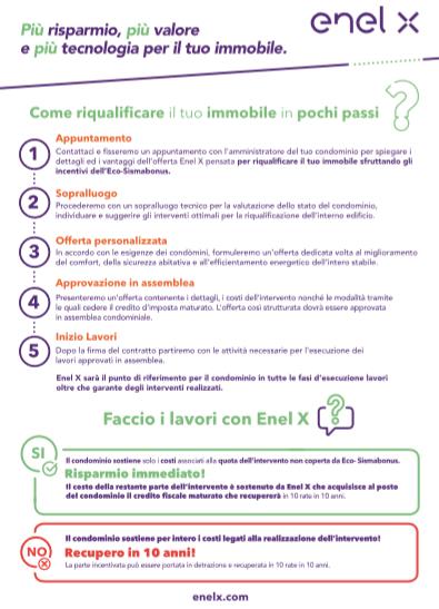 EnelX riqualificazione condomini