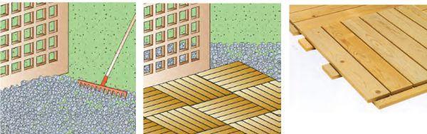 Realizzazione fai da te del piano esterno in legno
